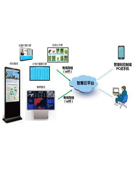武汉信息公示系统