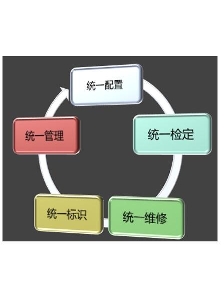 智能计量管理系统