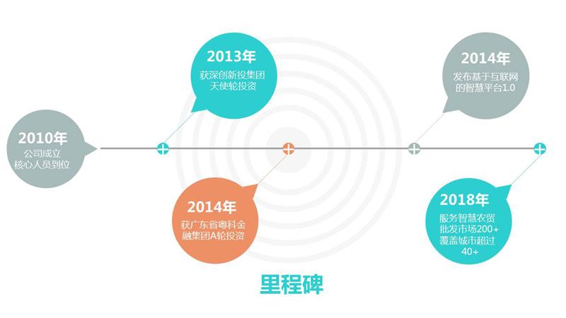 中科深信-利来app首页平台产品介绍201810版.jpg